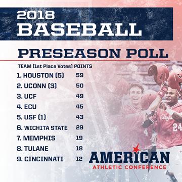 Preseason Poll