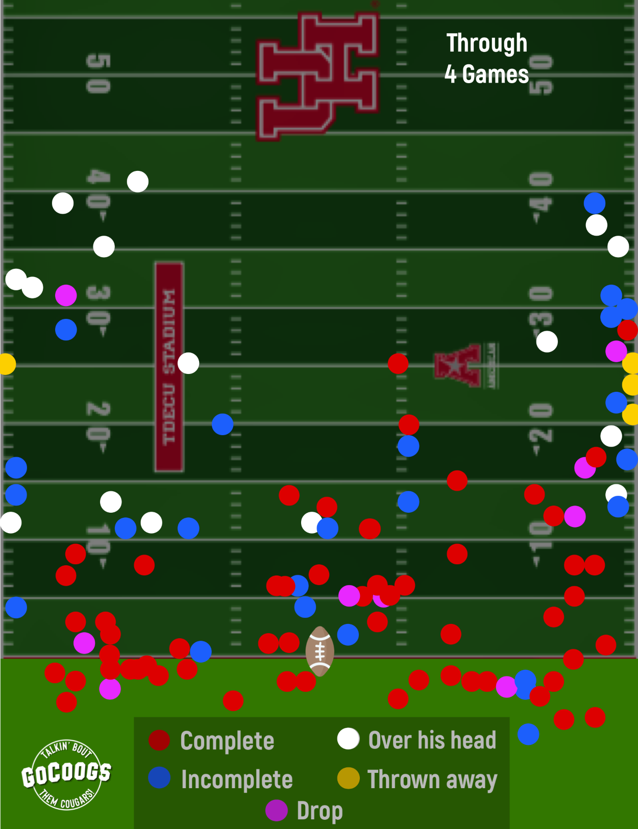 D'Eriq King Spray Chart